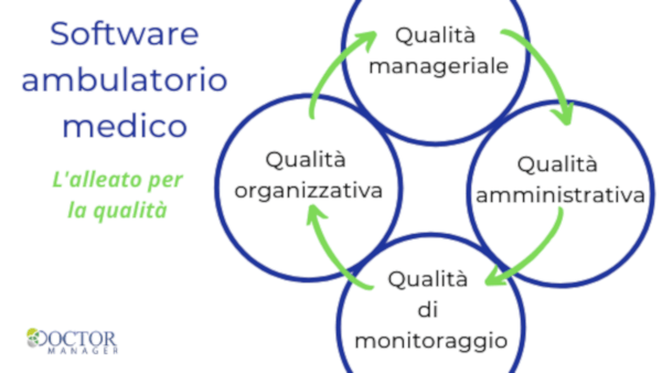 software-ambulatorio-medico